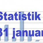 statistik11 jan ver 3